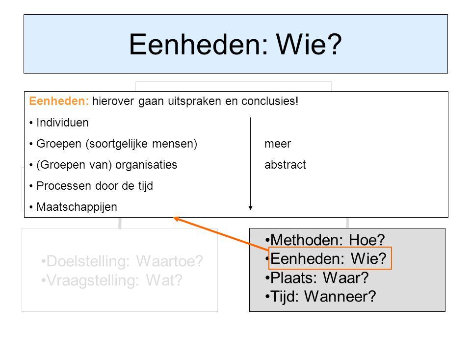 Eenheden: Wie? Onderzoeksplan Probleemstelling Doelstelling: Waartoe? Vraagstelling: Wat? Onderzoeksopzet Methoden: Hoe? Eenheden: Wie? Plaats: Waar?