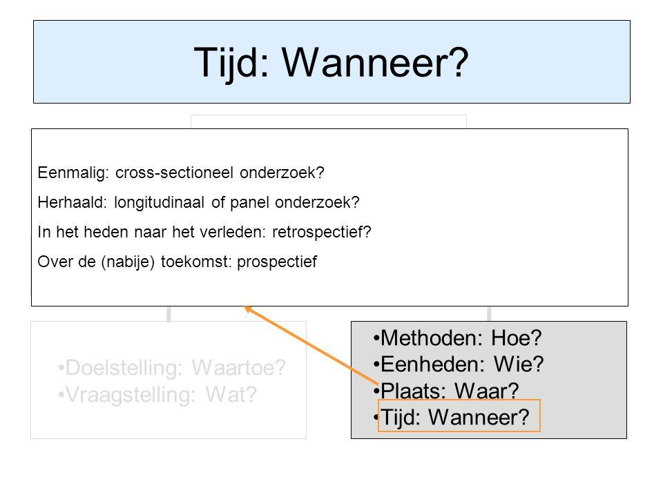 Onderzoeksplan Probleemstelling Doelstelling: Waartoe? Vraagstelling: Wat? Onderzoeksopzet Methoden: Hoe? Eenheden: Wie? Plaats: Waar? Tijd: Wanneer?