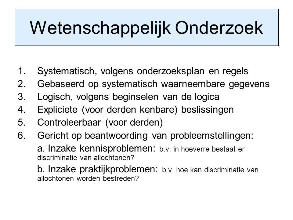 Wetenschappelijk Onderzoek 1.Systematisch, volgens onderzoeksplan en regels 2.Gebaseerd op systematisch waarneembare gegevens 3.Logisch, volgens begin