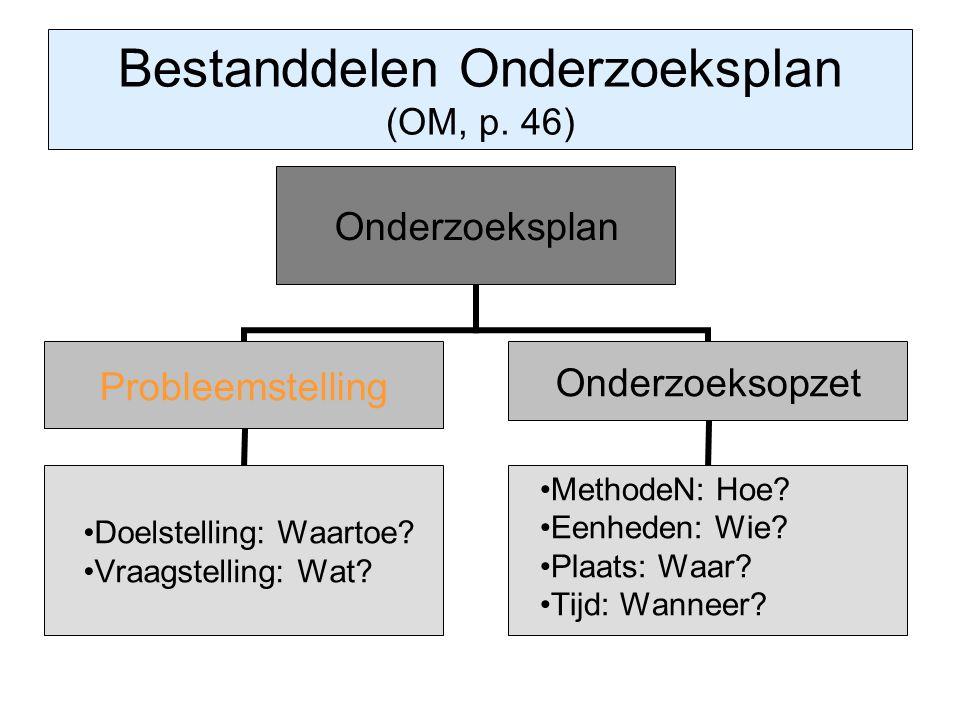 Bestanddelen Onderzoeksplan (OM, p. 46) Onderzoeksplan Probleemstelling Doelstelling: Waartoe? Vraagstelling: Wat? Onderzoeksopzet MethodeN: Hoe? Eenh