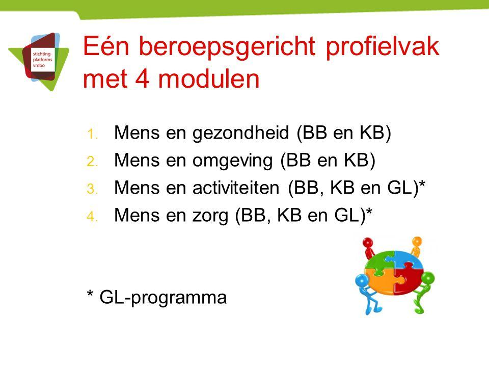 Eén beroepsgericht profielvak met 4 modulen 1. Mens en gezondheid (BB en KB) 2. Mens en omgeving (BB en KB) 3. Mens en activiteiten (BB, KB en GL)* 4.
