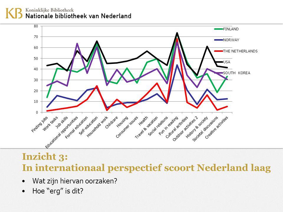 """Inzicht 3: In internationaal perspectief scoort Nederland laag Wat zijn hiervan oorzaken? Hoe """"erg"""" is dit?"""
