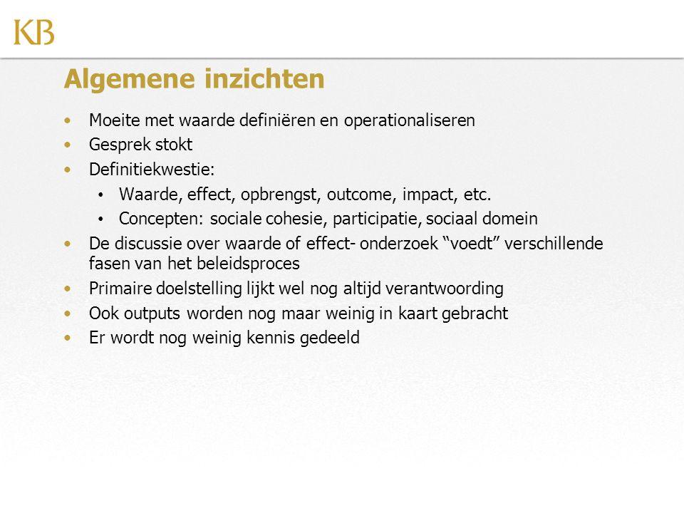 Algemene inzichten Moeite met waarde definiëren en operationaliseren Gesprek stokt Definitiekwestie: Waarde, effect, opbrengst, outcome, impact, etc.