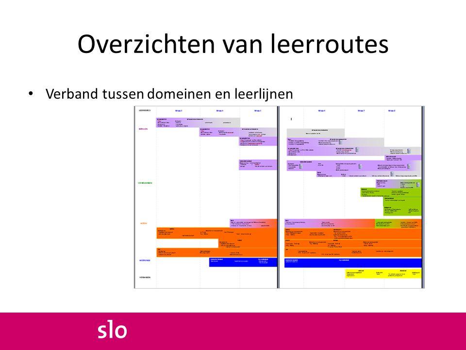 Overzichten van leerroutes Verband tussen domeinen en leerlijnen