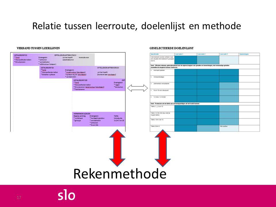 Relatie tussen leerroute, doelenlijst en methode Rekenmethode 17
