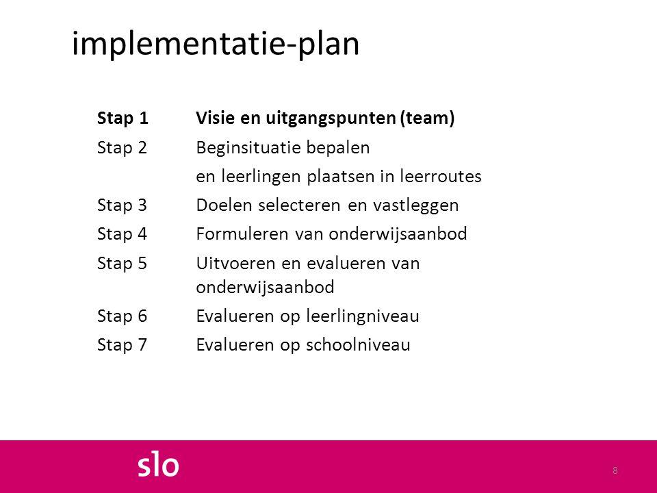 implementatie-plan Stap 1Visie en uitgangspunten (team) Stap 2 Beginsituatie bepalen en leerlingen plaatsen in leerroutes Stap 3Doelen selecteren en v
