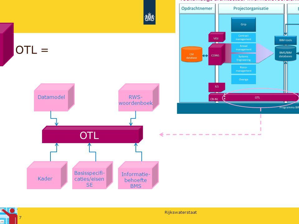 Rijkswaterstaat OTL = OTL Datamodel RWS- woordenboek Kader Basisspecifi- caties/eisen SE Informatie- behoefte BMS 7