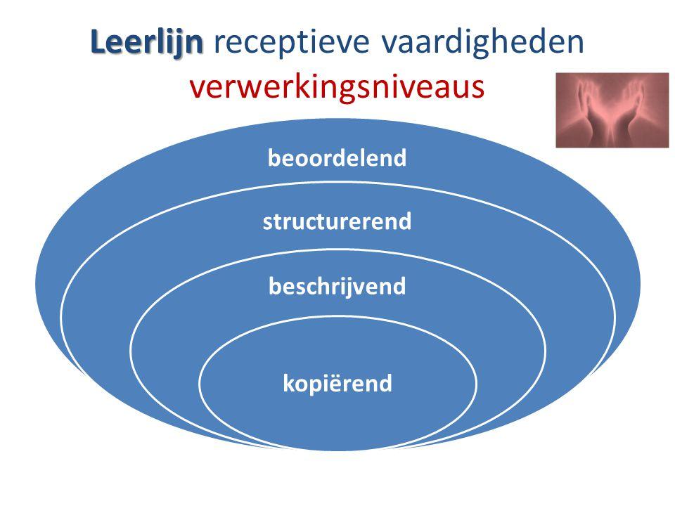 Leerlijn Leerlijn receptieve vaardigheden verwerkingsniveaus beoordelend structurerend beschrijvend kopiërend
