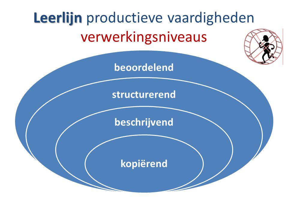 Leerlijn Leerlijn productieve vaardigheden verwerkingsniveaus beoordelend structurerend beschrijvend kopiërend