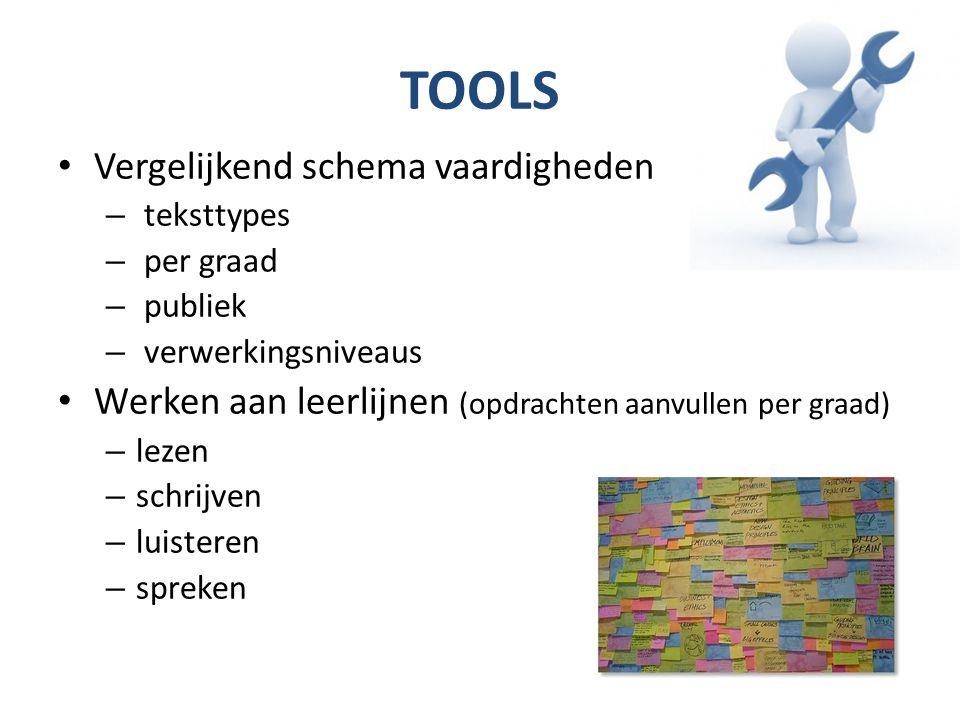 TOOLS Vergelijkend schema vaardigheden – teksttypes – per graad – publiek – verwerkingsniveaus Werken aan leerlijnen (opdrachten aanvullen per graad)