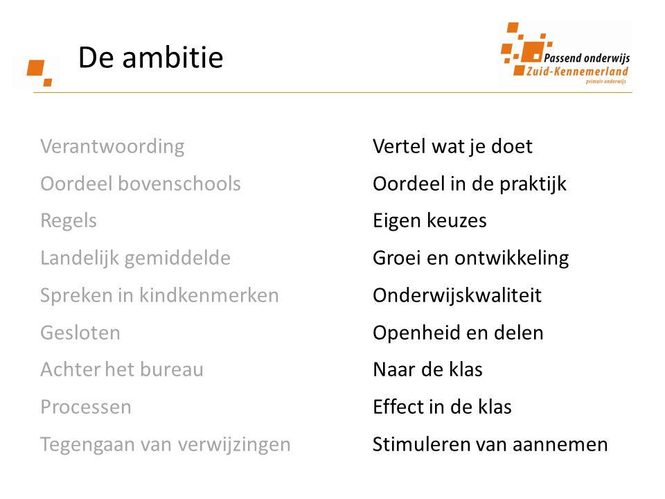 De ambitie Verantwoording Vertel wat je doet Oordeel bovenschoolsOordeel in de praktijk RegelsEigen keuzes Landelijk gemiddeldeGroei en ontwikkeling S
