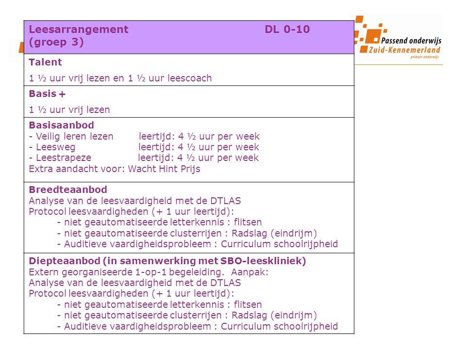 Leesarrangement DL 0-10 (groep 3) Talent 1 ½ uur vrij lezen en 1 ½ uur leescoach Basis + 1 ½ uur vrij lezen Basisaanbod - Veilig leren lezen leertijd: