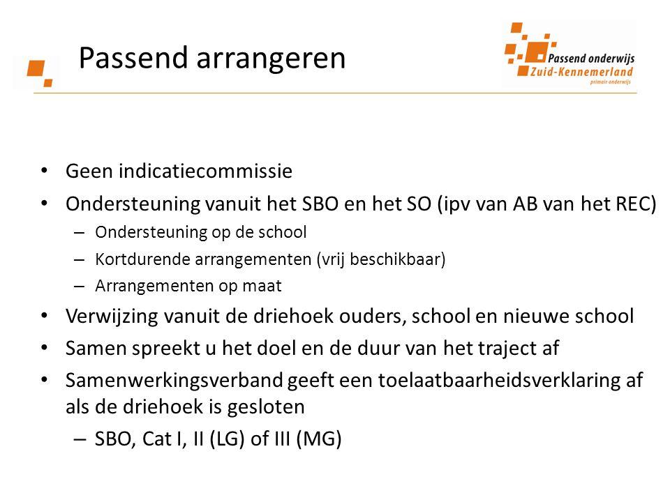 Geen indicatiecommissie Ondersteuning vanuit het SBO en het SO (ipv van AB van het REC) – Ondersteuning op de school – Kortdurende arrangementen (vrij