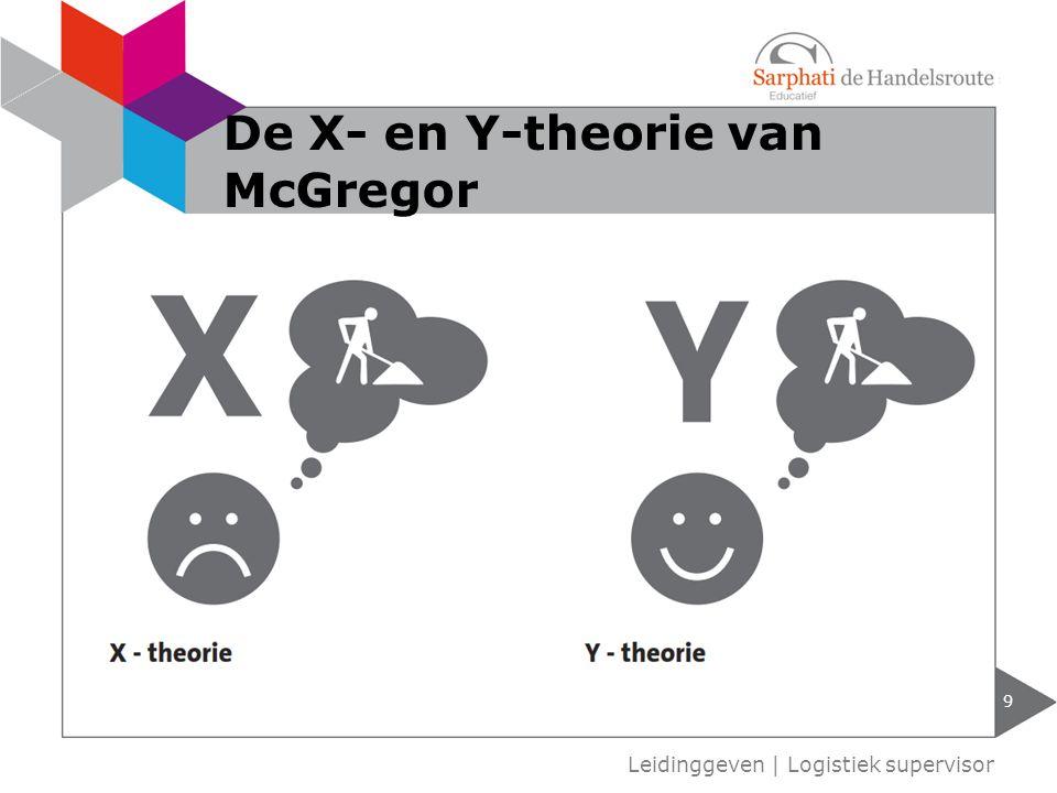 9 De X- en Y-theorie van McGregor