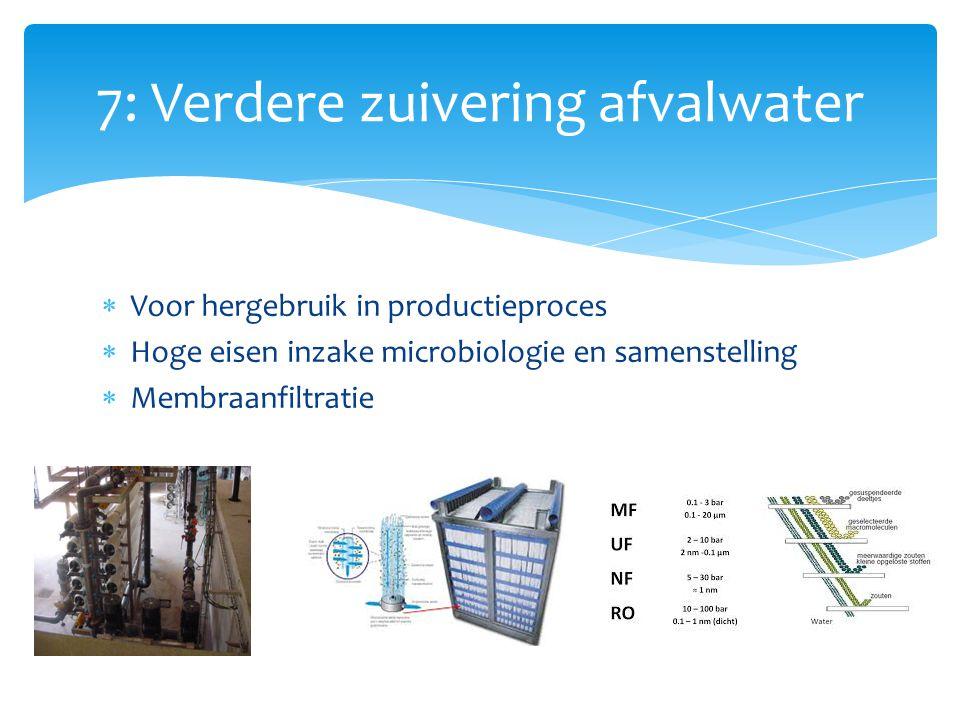  Voor hergebruik in productieproces  Hoge eisen inzake microbiologie en samenstelling  Membraanfiltratie 7: Verdere zuivering afvalwater
