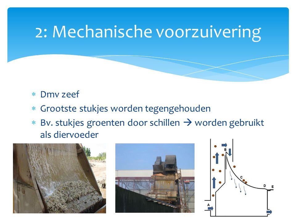  Dmv zeef  Grootste stukjes worden tegengehouden  Bv. stukjes groenten door schillen  worden gebruikt als diervoeder 2: Mechanische voorzuivering