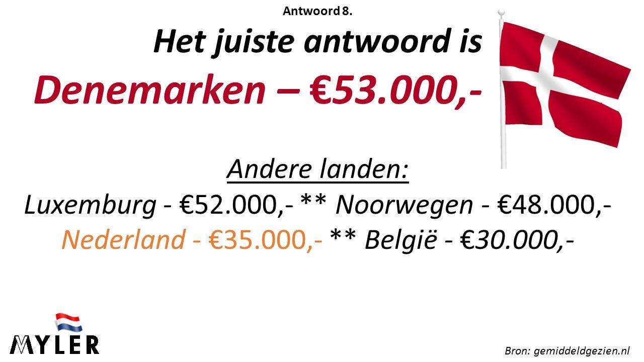 Antwoord 8. Het juiste antwoord is Denemarken – €53.000,-.