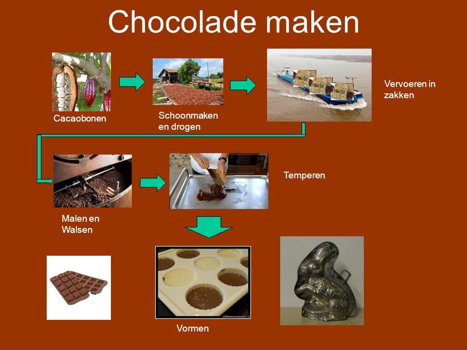 Soorten Chocolade -Soorten: -Pure chocolade -Melk chocolade (met melk) -Witte chocolade (geen cacaomassa!) -Gebruikt voor bijvoorbeeld: -Hagelslag -Pasta -Vlokken -Bonbons -Chocolade repen -Paashaas -Chocolade letters -…….