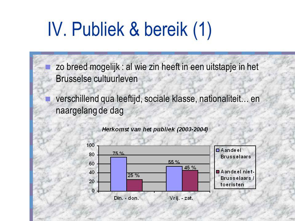 IV. Publiek & bereik (1) zo breed mogelijk : al wie zin heeft in een uitstapje in het Brusselse cultuurleven verschillend qua leeftijd, sociale klasse