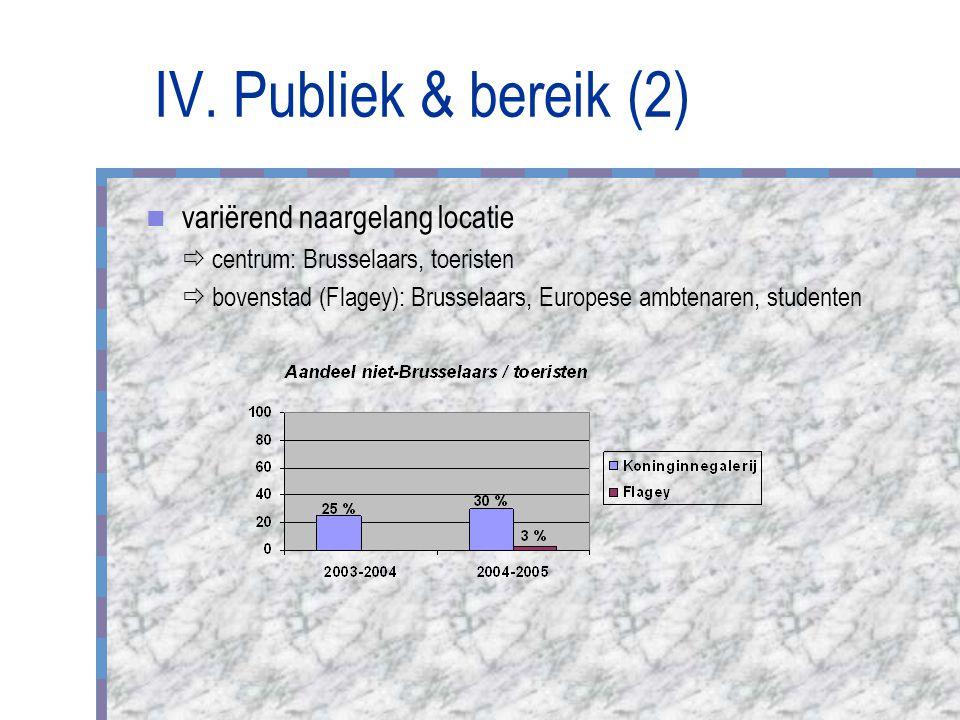 IV. Publiek & bereik (2) variërend naargelang locatie  centrum: Brusselaars, toeristen  bovenstad (Flagey): Brusselaars, Europese ambtenaren, studen