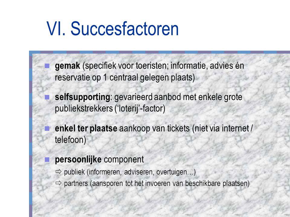VI. Succesfactoren gemak (specifiek voor toeristen; informatie, advies én reservatie op 1 centraal gelegen plaats) selfsupporting : gevarieerd aanbod