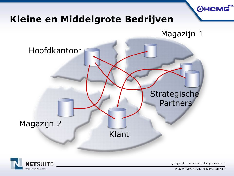 © Copyright NetSuite Inc., All Rights Reserved. © 2004 HCMG.NL Ltd., All Rights Reserved. Hoofdkantoor Magazijn 2 Strategische Partners Klant Magazijn
