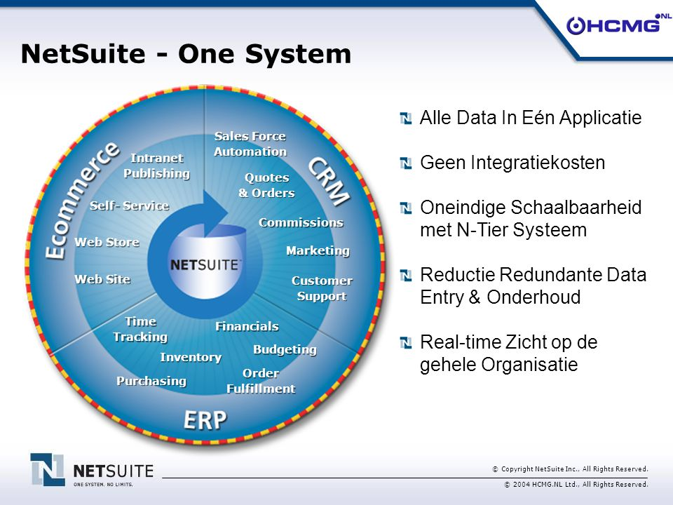 © Copyright NetSuite Inc., All Rights Reserved. © 2004 HCMG.NL Ltd., All Rights Reserved. NetSuite - One System Alle Data In Eén Applicatie Geen Integ