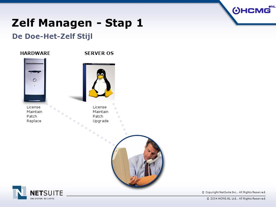 © Copyright NetSuite Inc., All Rights Reserved. © 2004 HCMG.NL Ltd., All Rights Reserved. Zelf Managen - Stap 1 HARDWARESERVER OS De Doe-Het-Zelf Stij