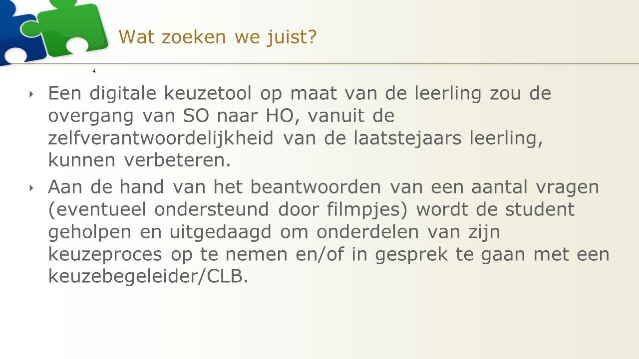 contact  Johan.david@vclb-koepel.be Johan.david@vclb-koepel.be 25