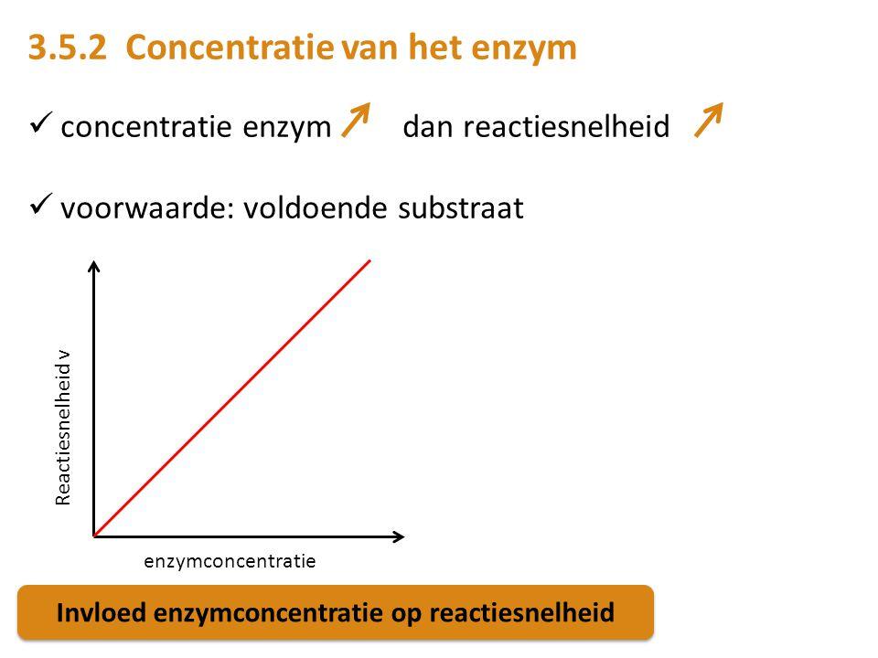 3.5.2 Concentratie van het enzym concentratie enzym dan reactiesnelheid voorwaarde: voldoende substraat Invloed enzymconcentratie op reactiesnelheid R