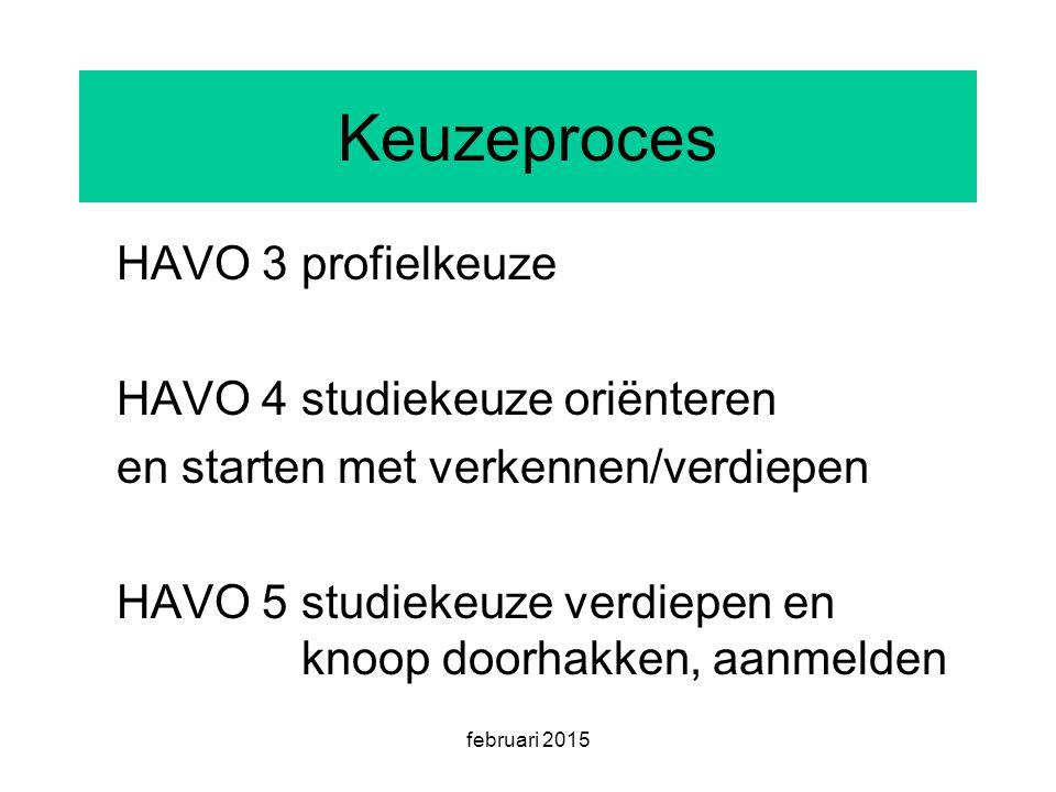 Keuzeproces HAVO 3profielkeuze HAVO 4studiekeuze oriënteren en starten met verkennen/verdiepen HAVO 5 studiekeuze verdiepen en knoop doorhakken, aanmelden februari 2015
