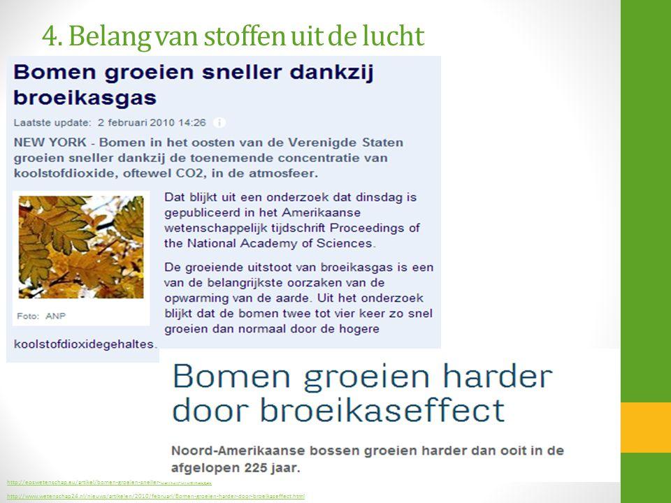 4. Belang van stoffen uit de lucht http://www.wetenschap24.nl/nieuws/artikelen/2010/februari/Bomen-groeien-harder-door-broeikaseffect.html http://eosw