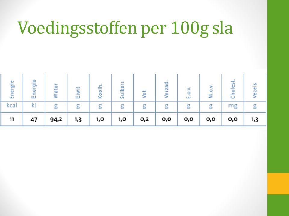 Voedingsstoffen per 100g sla