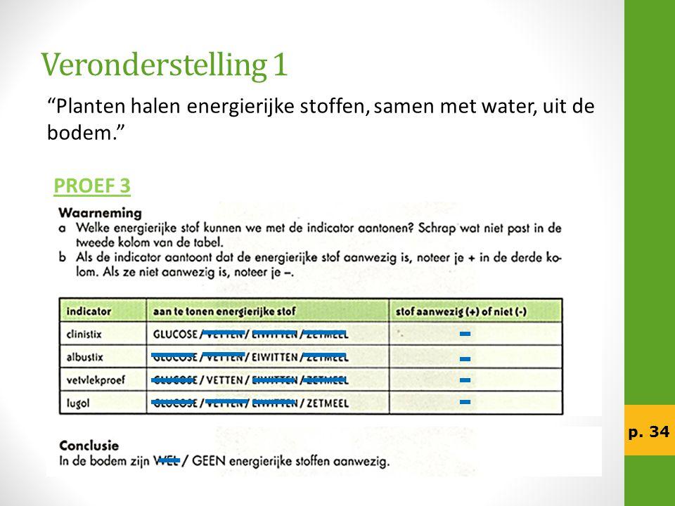 """Veronderstelling 1 """"Planten halen energierijke stoffen, samen met water, uit de bodem."""" PROEF 3 p. 34"""