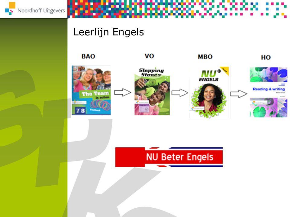 Leerlijn EngelsNoordhoff Taal & Rekenen NU Rekenen 2F/3F