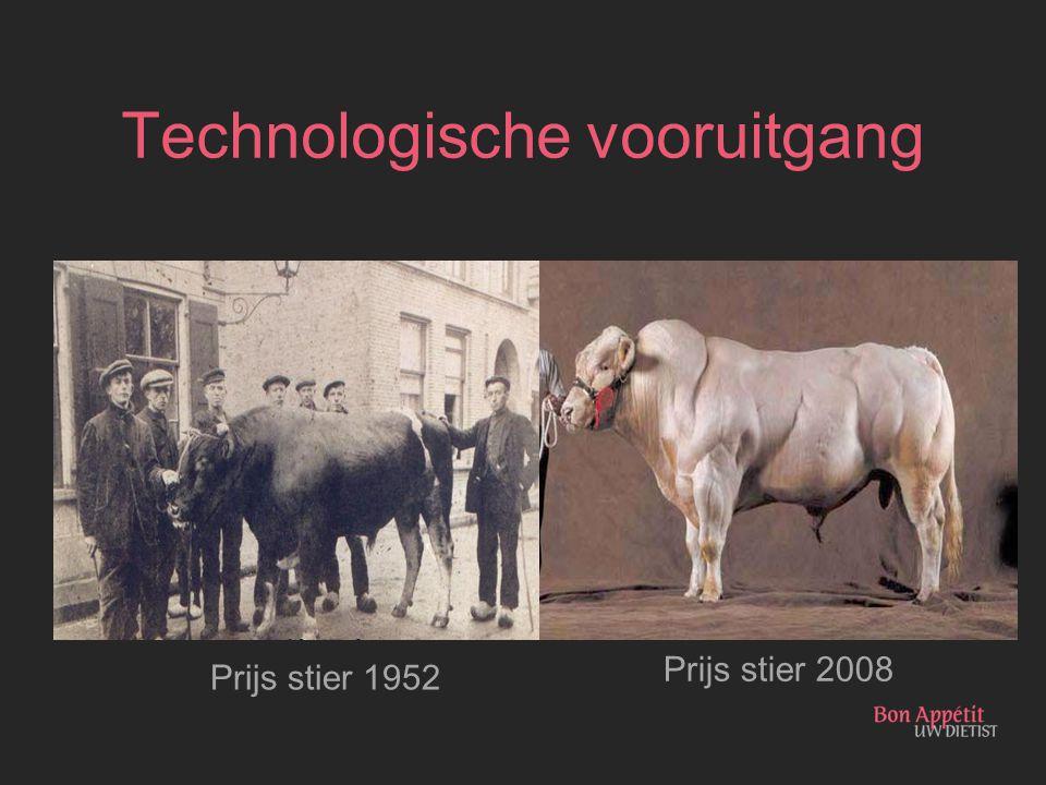 Technologische vooruitgang Prijs stier 1952 Prijs stier 2008