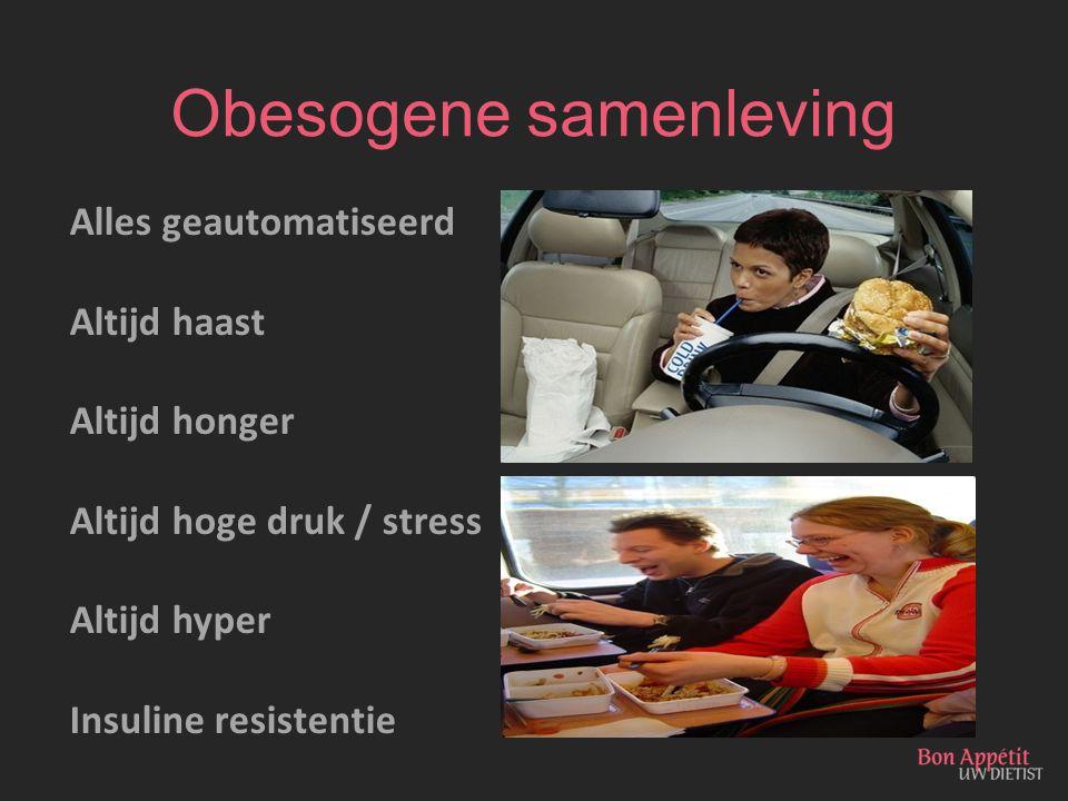Obesogene samenleving Alles geautomatiseerd Altijd haast Altijd honger Altijd hoge druk / stress Altijd hyper Insuline resistentie