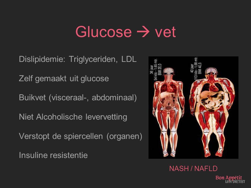 Glucose  vet Dislipidemie: Triglyceriden, LDL Zelf gemaakt uit glucose Buikvet (visceraal-, abdominaal) Niet Alcoholische levervetting Verstopt de sp