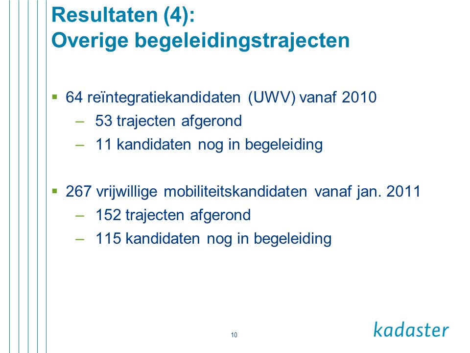 10 Resultaten (4): Overige begeleidingstrajecten  64 reïntegratiekandidaten (UWV) vanaf 2010 –53 trajecten afgerond –11 kandidaten nog in begeleiding