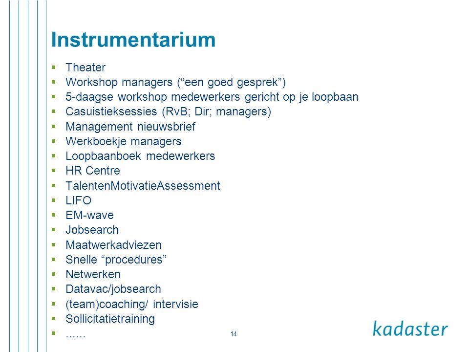 """14 Instrumentarium  Theater  Workshop managers (""""een goed gesprek"""")  5-daagse workshop medewerkers gericht op je loopbaan  Casuistieksessies (RvB;"""