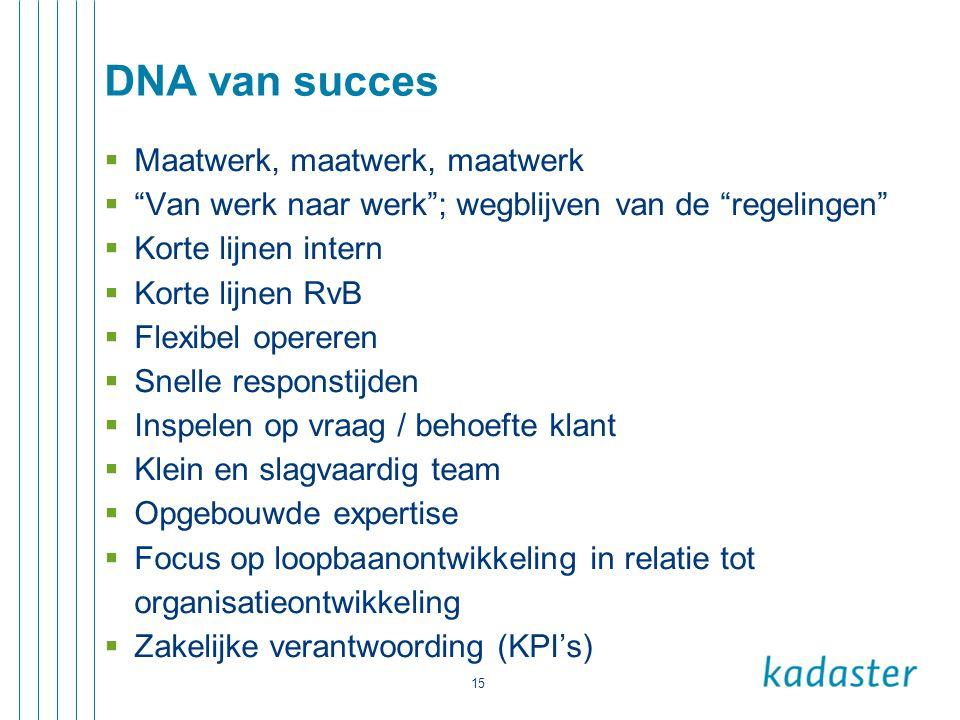 """15 DNA van succes  Maatwerk, maatwerk, maatwerk  """"Van werk naar werk""""; wegblijven van de """"regelingen""""  Korte lijnen intern  Korte lijnen RvB  Fle"""