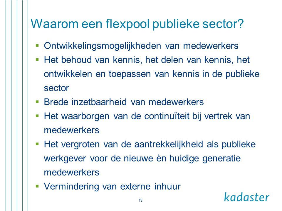 19 Waarom een flexpool publieke sector?  Ontwikkelingsmogelijkheden van medewerkers  Het behoud van kennis, het delen van kennis, het ontwikkelen en