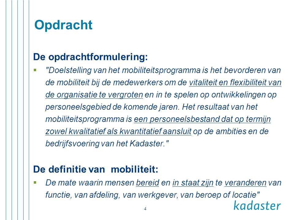 5 15 sept 2011 TMA Talentdag 5 Vertrekpunt  Niet alleen gericht op oplossen boventalligheid  Focus op beweging in hele organisatie  Mobiliteit voor iedereen.