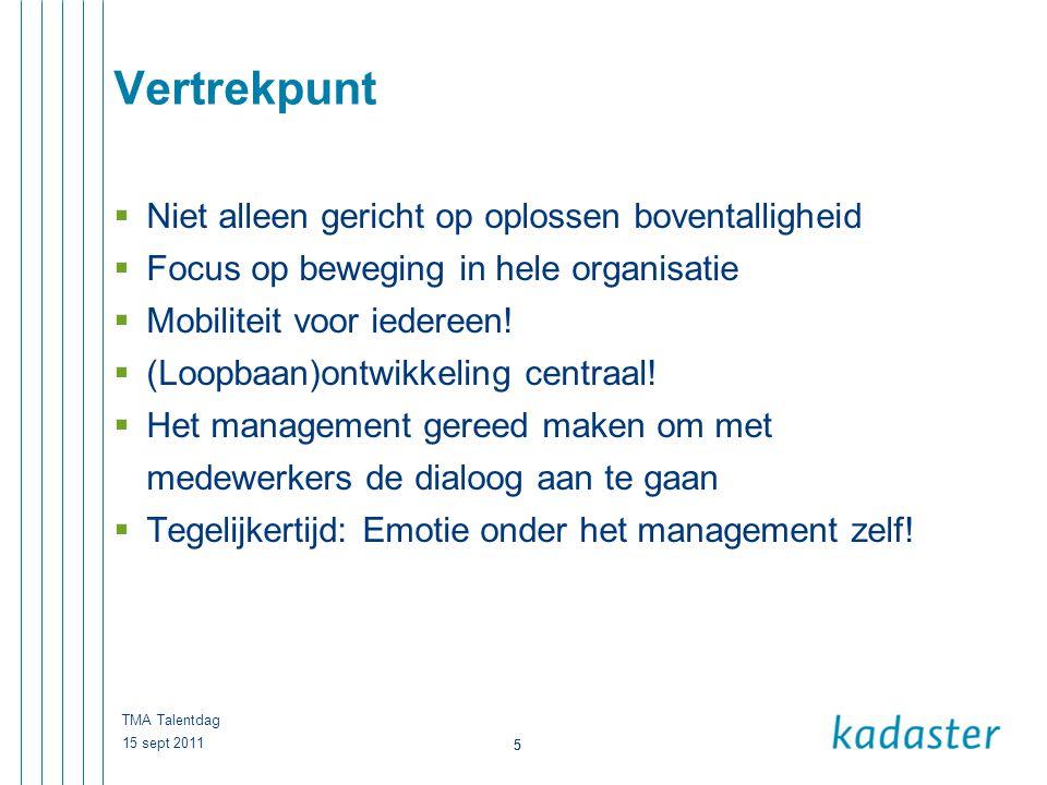 5 15 sept 2011 TMA Talentdag 5 Vertrekpunt  Niet alleen gericht op oplossen boventalligheid  Focus op beweging in hele organisatie  Mobiliteit voor