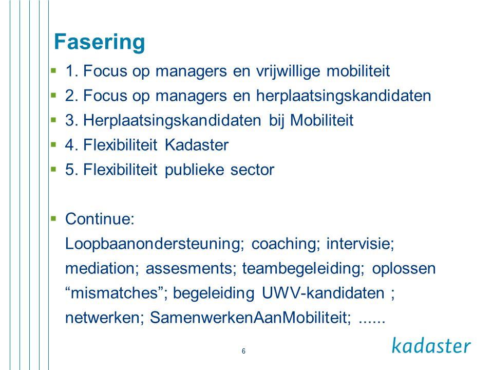 6 6 Fasering  1. Focus op managers en vrijwillige mobiliteit  2. Focus op managers en herplaatsingskandidaten  3. Herplaatsingskandidaten bij Mobil