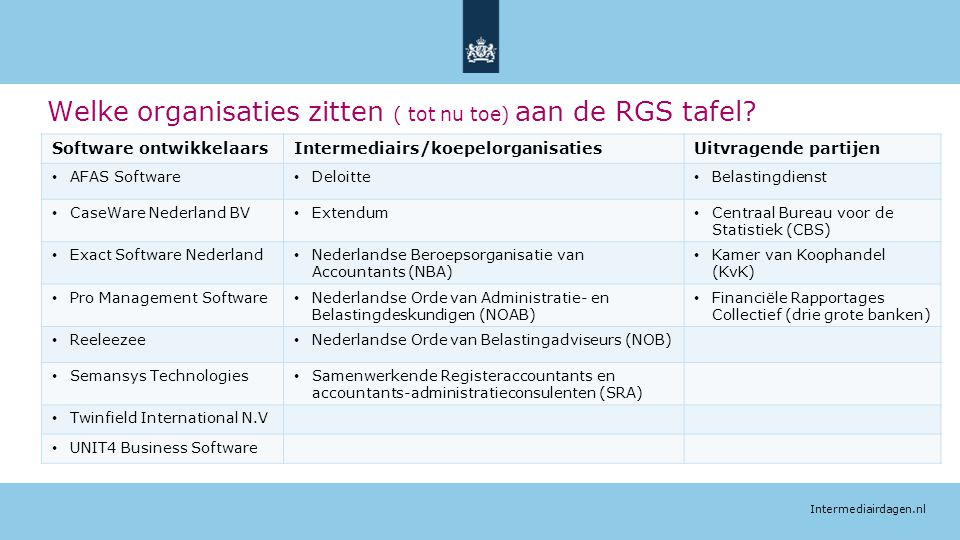 Intermediairdagen.nl Welke organisaties zitten ( tot nu toe) aan de RGS tafel? Software ontwikkelaarsIntermediairs/koepelorganisatiesUitvragende parti