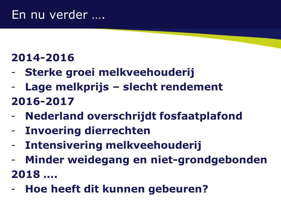 2014-2016 -Sterke groei melkveehouderij -Lage melkprijs – slecht rendement 2016-2017 -Nederland overschrijdt fosfaatplafond -Invoering dierrechten -In