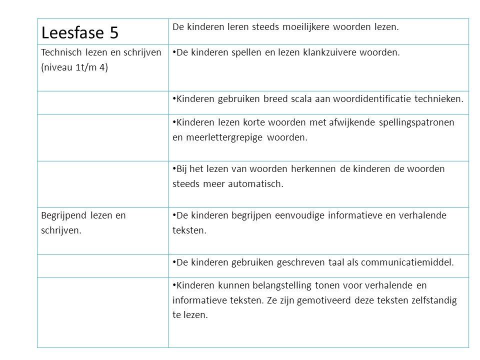 Tussendoelen, opgenomen in ZLKLS.7. Functioneel 'schrijven' en 'lezen.