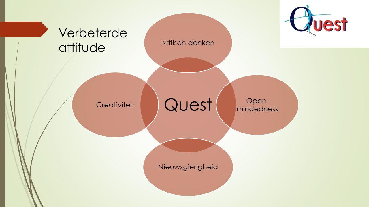 Quest Kritisch denken Open- mindedness Nieuwsgierigheid Creativiteit Verbeterde attitude