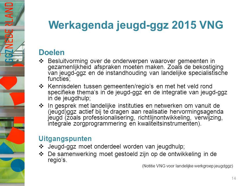 Werkagenda jeugd-ggz 2015 VNG Doelen  Besluitvorming over de onderwerpen waarover gemeenten in gezamenlijkheid afspraken moeten maken. Zoals de bekos
